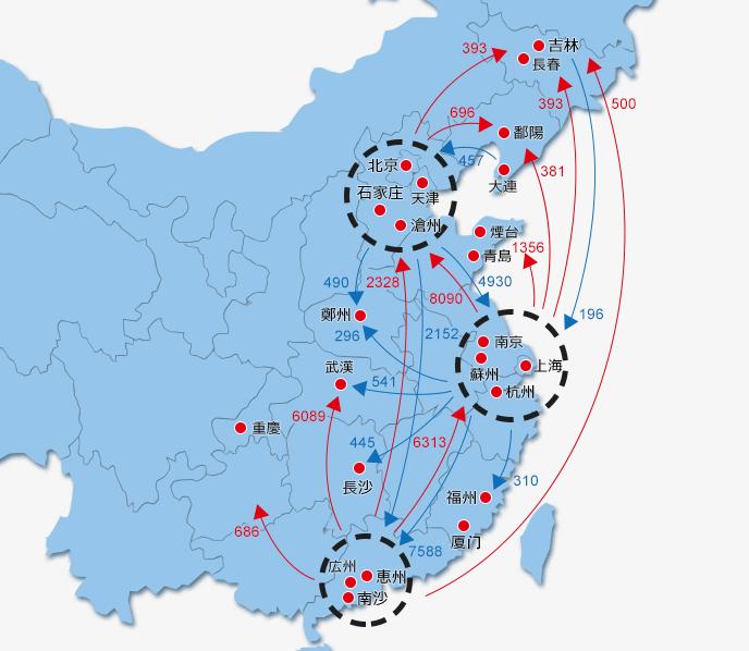 中国国内での輸送実績